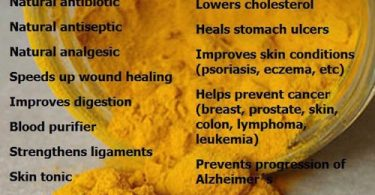 20 Surprising Health Benefits of Turmeric: