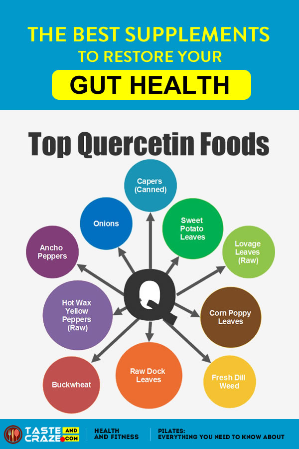Health Benifits of Fish oils- The Best Supplements to Restore Your Gut Health #Supplements #BestSupplements #GutHealth #RestoreGutHealth #organism #microbes #inflammation #eczema #Probiotic #ProbioticSupplements #LGlutamine #collagen #Fishoils #omega3 #magnesium #VitaminD #Quercetin